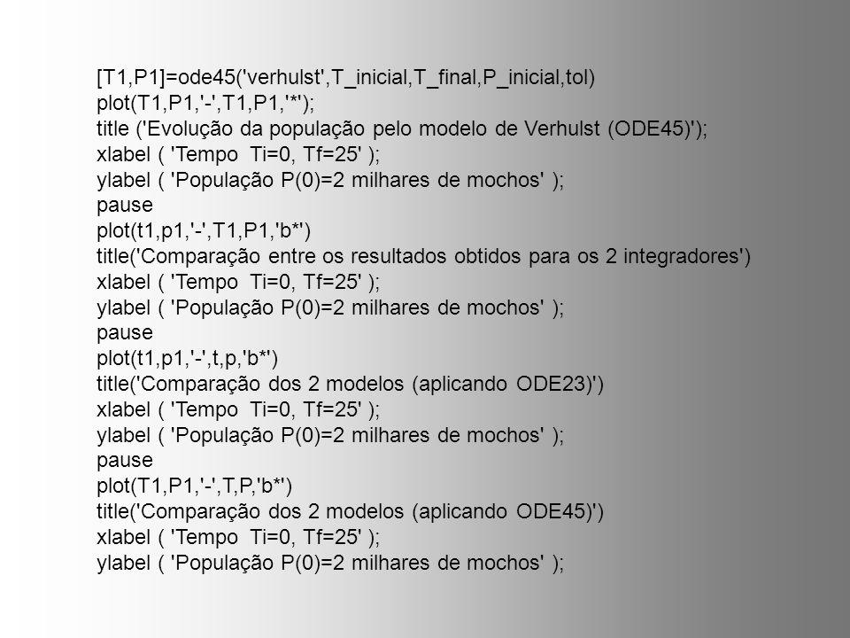 [T1,P1]=ode45( verhulst ,T_inicial,T_final,P_inicial,tol)